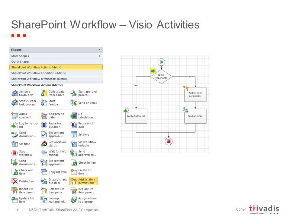 © 2010 SharePoint Workflow – Visio Activities MSDN TechTalk - SharePoint 2010 Composites11