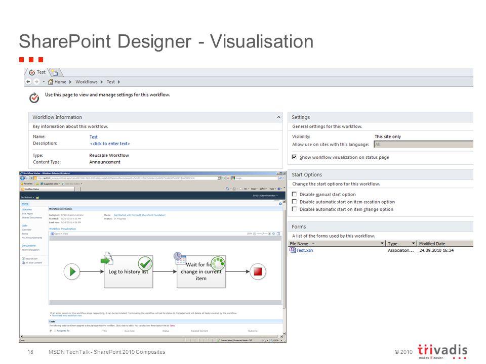 © 2010 SharePoint Designer - Visualisation MSDN TechTalk - SharePoint 2010 Composites18