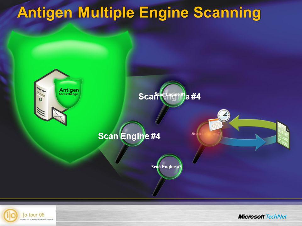 Scan Engine #1 Scan Engine #2 Scan Engine #3 Scan Engine #4 Antigen Multiple Engine Scanning Scan Engine #1 Scan Engine #2 Scan Engine #3 Scan Engine #4