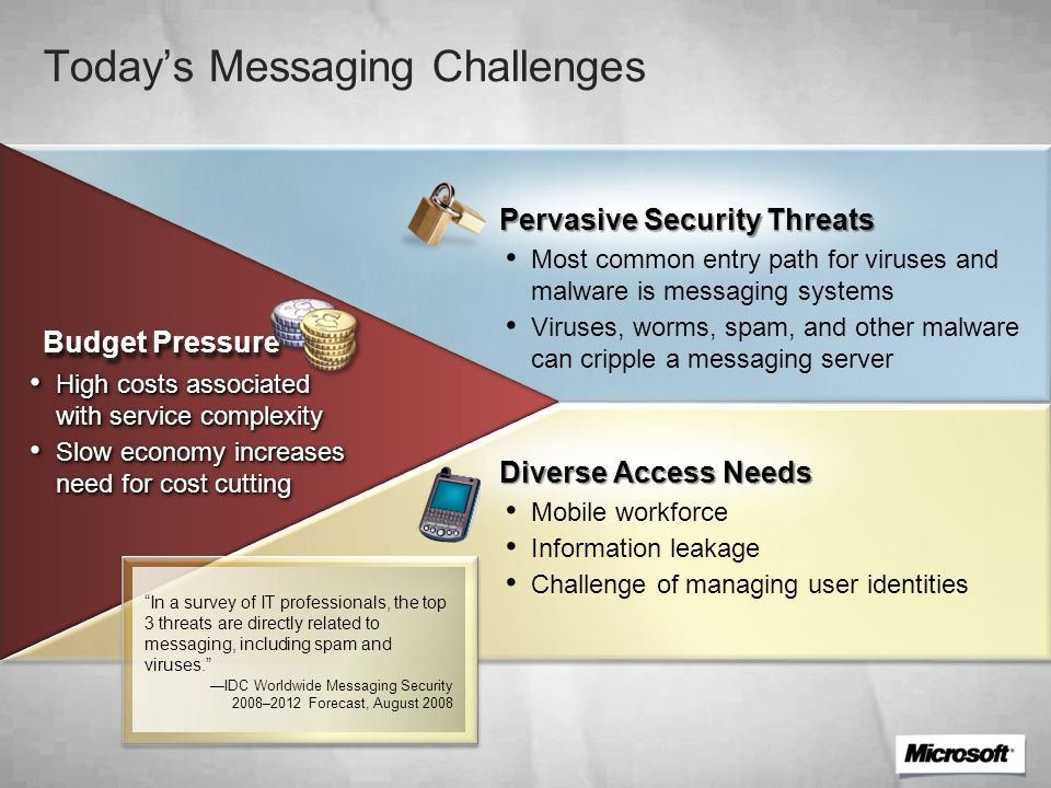 Today's Messaging Challenges Pervasive Security Threats Most common entry path for viruses and malware is messaging systems Viruses, worms, spam, and other malware can cripple a messaging server Diverse Access Needs Mobile workforce Information leakage Challenge of managing user identities High costs associated with service complexity High costs associated with service complexity Slow economy increases need for cost cutting Slow economy increases need for cost cutting High costs associated with service complexity High costs associated with service complexity Slow economy increases need for cost cutting Slow economy increases need for cost cutting —IDC Worldwide Messaging Security 2008–2012 Forecast, August 2008 In a survey of IT professionals, the top 3 threats are directly related to messaging, including spam and viruses. Budget Pressure