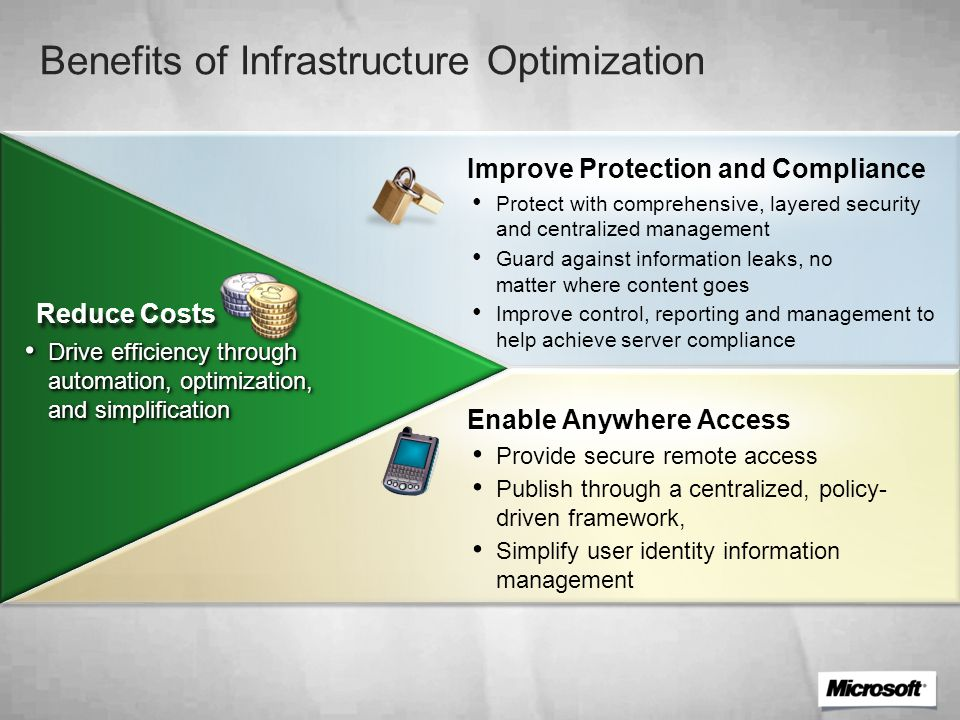 Benefits of Infrastructure Optimization Drive efficiency through automation, optimization, and simplification Drive efficiency through automation, optimization, and simplification Reduce Costs Improve Protection and Compliance Protect with comprehensive, layered security and centralized management Guard against information leaks, no matter where content goes Improve control, reporting and management to help achieve server compliance Enable Anywhere Access Provide secure remote access Publish through a centralized, policy- driven framework, Simplify user identity information management