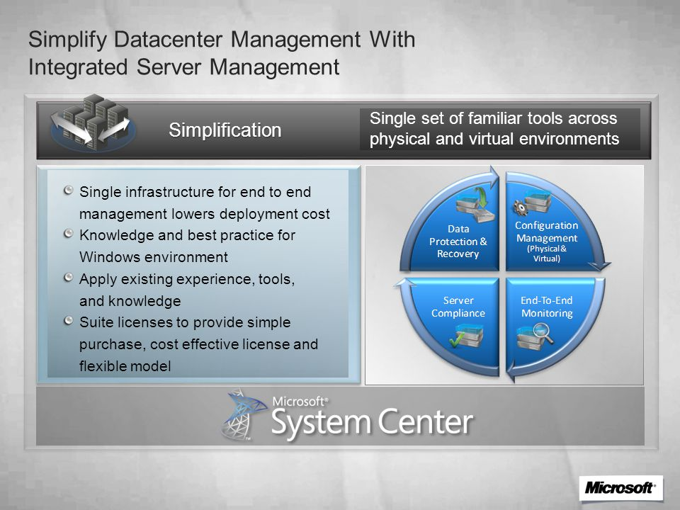 Simplify Datacenter Management With Integrated Server Management Single infrastructure for end to end management lowers deployment cost Knowledge and best practice for Windows environment Apply existing experience, tools, and knowledge Suite licenses to provide simple purchase, cost effective license and flexible model Simplification Single set of familiar tools across physical and virtual environments