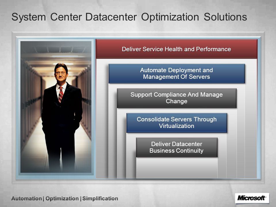 System Center Datacenter Optimization Solutions Deliver Service Health and Performance Automate Deployment and Management Of Servers Support Compliance And Manage Change Deliver Datacenter Business Continuity Consolidate Servers Through Virtualization
