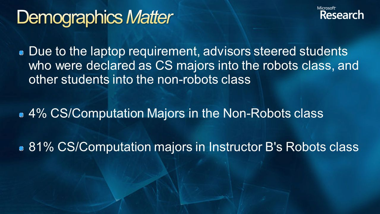 Due to the laptop requirement, advisors steered students who were declared as CS majors into the robots class, and other students into the non-robots class 4% CS/Computation Majors in the Non-Robots class 81% CS/Computation majors in Instructor B s Robots class