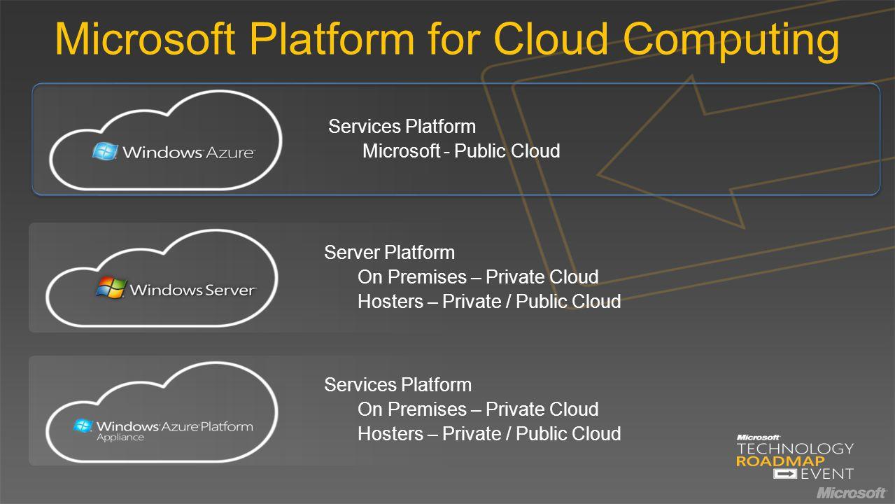 Microsoft Platform for Cloud Computing Server Platform On Premises – Private Cloud Hosters – Private / Public Cloud Services Platform Microsoft - Public Cloud Services Platform On Premises – Private Cloud Hosters – Private / Public Cloud
