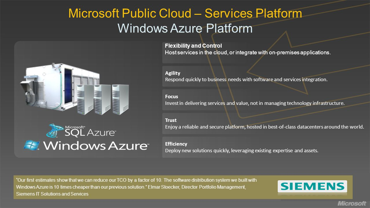 Microsoft Public Cloud – Services Platform Windows Azure Platform Our first estimates show that we can reduce our TCO by a factor of 10.