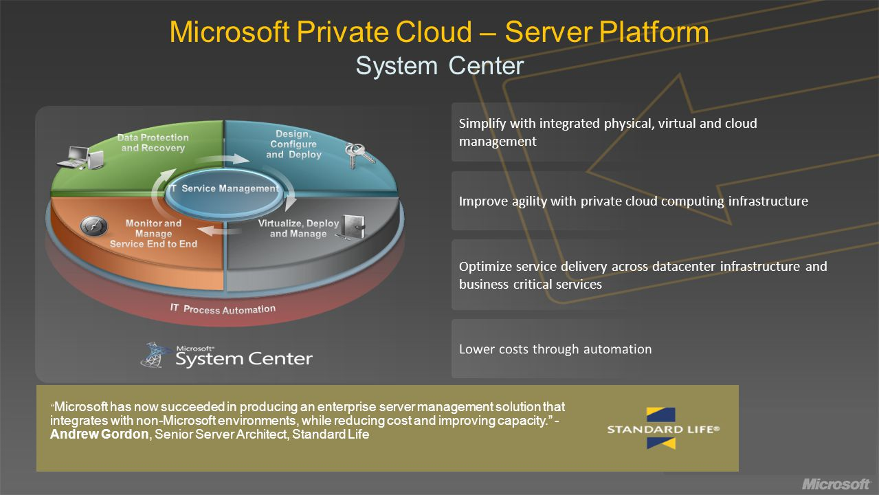 Microsoft Private Cloud – Server Platform System Center Simplify with integrated physical, virtual and cloud management Improve agility with private cloud computing infrastructure Optimize service delivery across datacenter infrastructure and business critical services