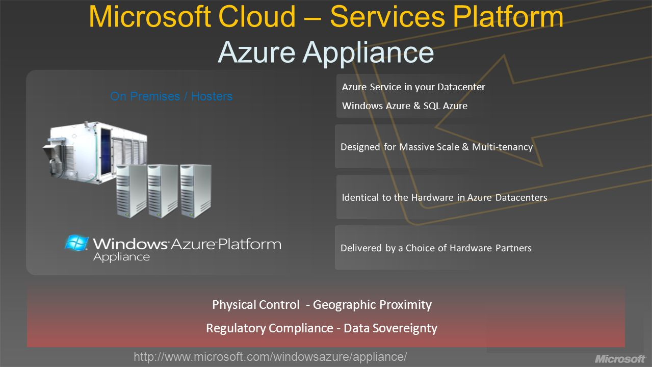 Physical Control - Geographic Proximity Regulatory Compliance - Data Sovereignty Microsoft Cloud – Services Platform Azure Appliance Azure Service in your Datacenter Windows Azure & SQL Azure On Premises / Hosters