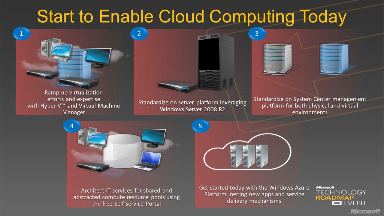 Start to Enable Cloud Computing Today Standardize on server platform leveraging Windows Server 2008 R2