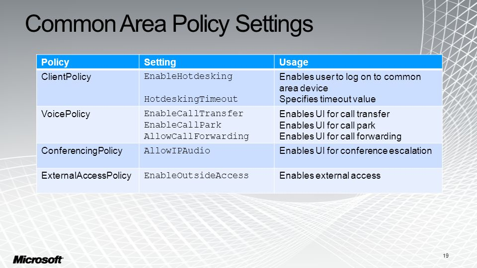 Common Area Policy Settings PolicySettingUsage ClientPolicy EnableHotdesking HotdeskingTimeout Enables user to log on to common area device Specifies timeout value VoicePolicy EnableCallTransfer EnableCallPark AllowCallForwarding Enables UI for call transfer Enables UI for call park Enables UI for call forwarding ConferencingPolicy AllowIPAudio Enables UI for conference escalation ExternalAccessPolicy EnableOutsideAccess Enables external access 19