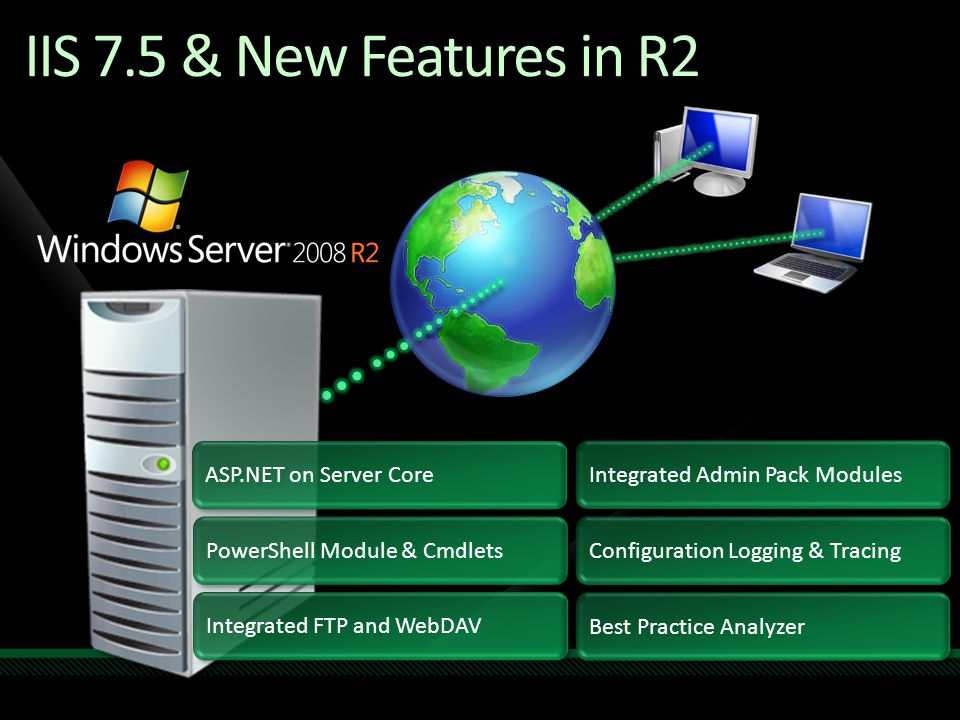IIS 7.5 & New Features in R2 ASP.NET on Server Core PowerShell Module & Cmdlets Integrated FTP and WebDAV Integrated Admin Pack Modules Configuration