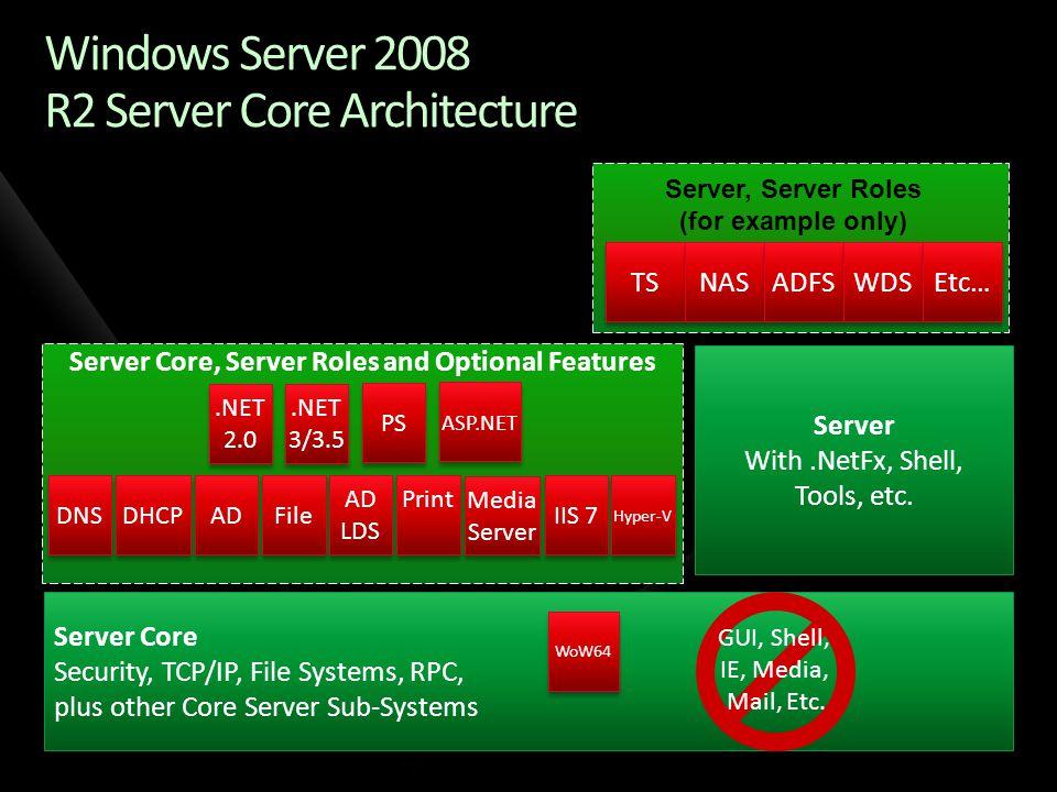 Windows Server 2008 R2 Server Core Architecture Server Core, Server Roles and Optional Features Server Core Security, TCP/IP, File Systems, RPC, plus
