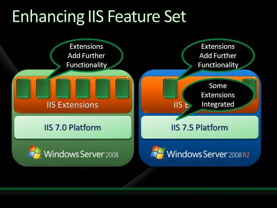 Enhancing IIS Feature Set IIS 7.0 Platform IIS 7.5 Platform IIS 7.5 Platform Extensions Add Further Functionality Some Extensions Integrated