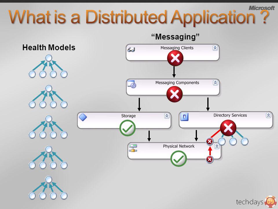 "Health Models ""Messaging"""