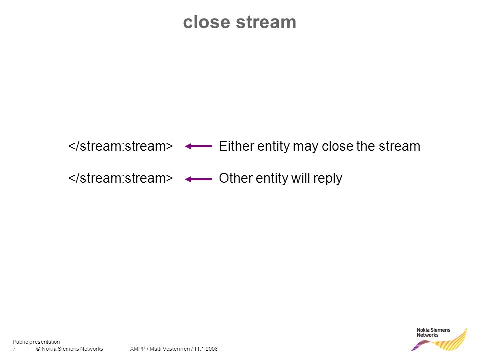 7© Nokia Siemens Networks XMPP / Matti Vesterinen / 11.1.2008 Public presentation close stream Either entity may close the stream Other entity will re