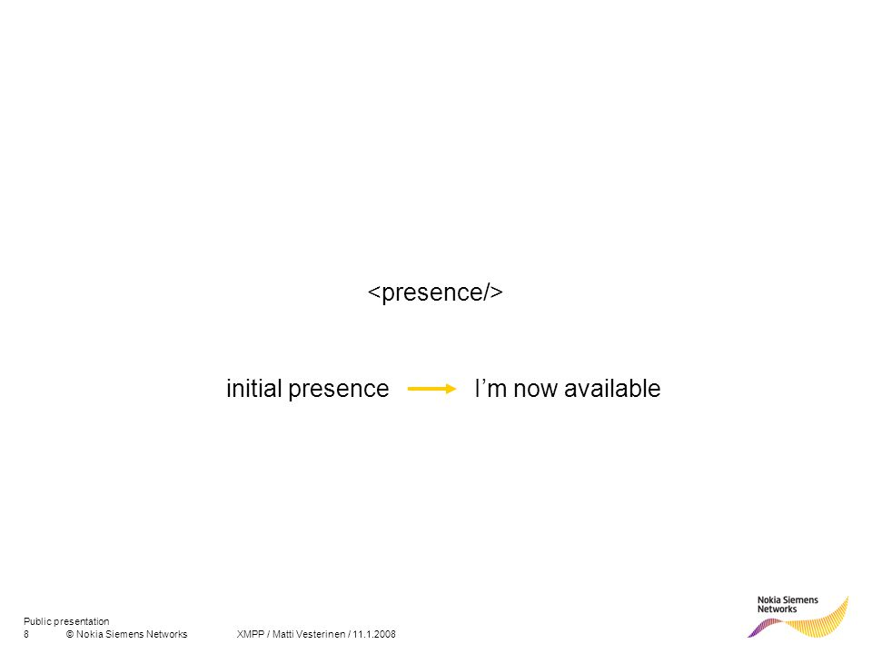 8© Nokia Siemens Networks XMPP / Matti Vesterinen / 11.1.2008 Public presentation initial presence I'm now available
