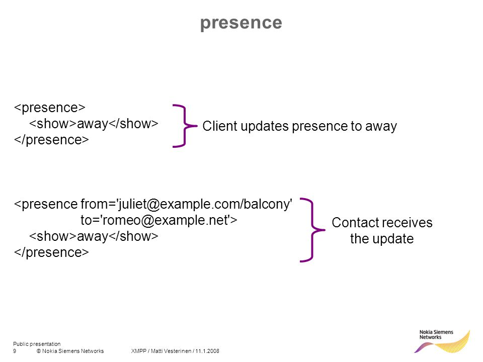 9© Nokia Siemens Networks XMPP / Matti Vesterinen / Public presentation presence away <presence from= to= > away Client updates presence to away Contact receives the update
