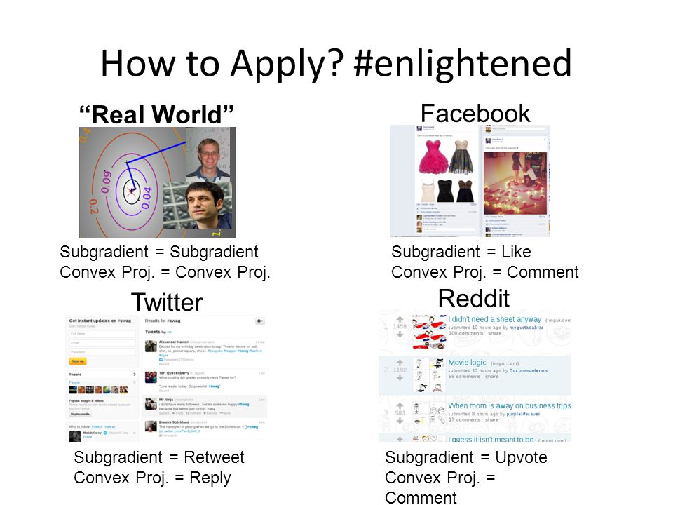 How to Apply. #enlightened Real World Subgradient = Subgradient Convex Proj.