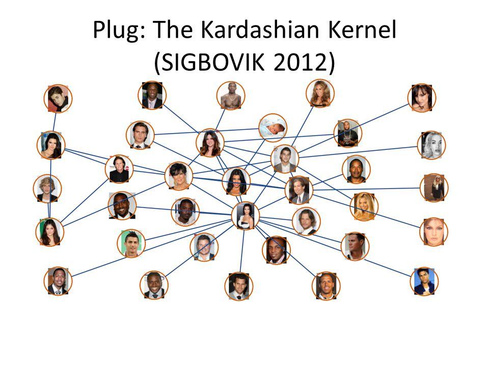 Plug: The Kardashian Kernel (SIGBOVIK 2012)
