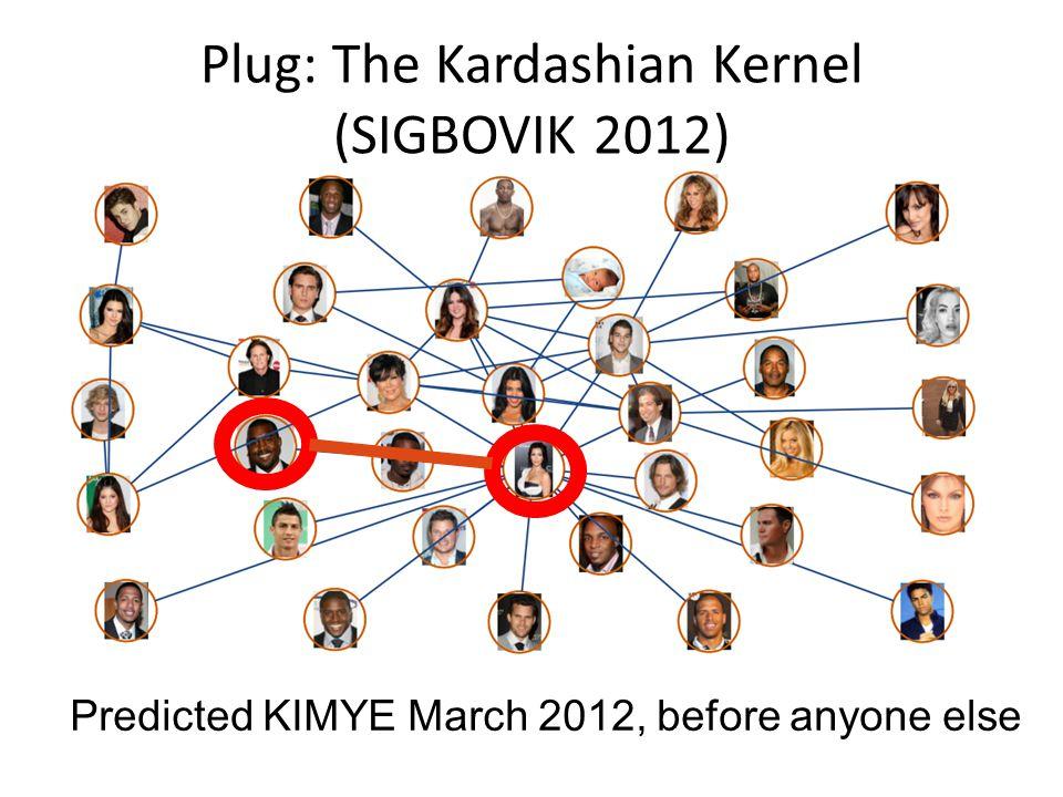 Plug: The Kardashian Kernel (SIGBOVIK 2012) Also confirmed KIM is a reproducing kernel!!
