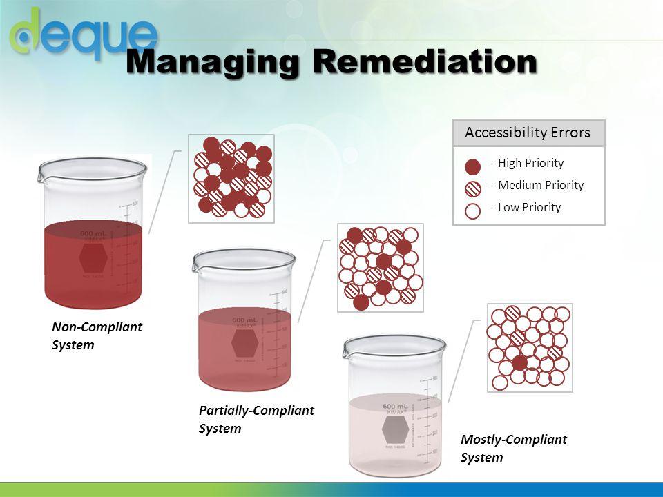 Managing Remediation