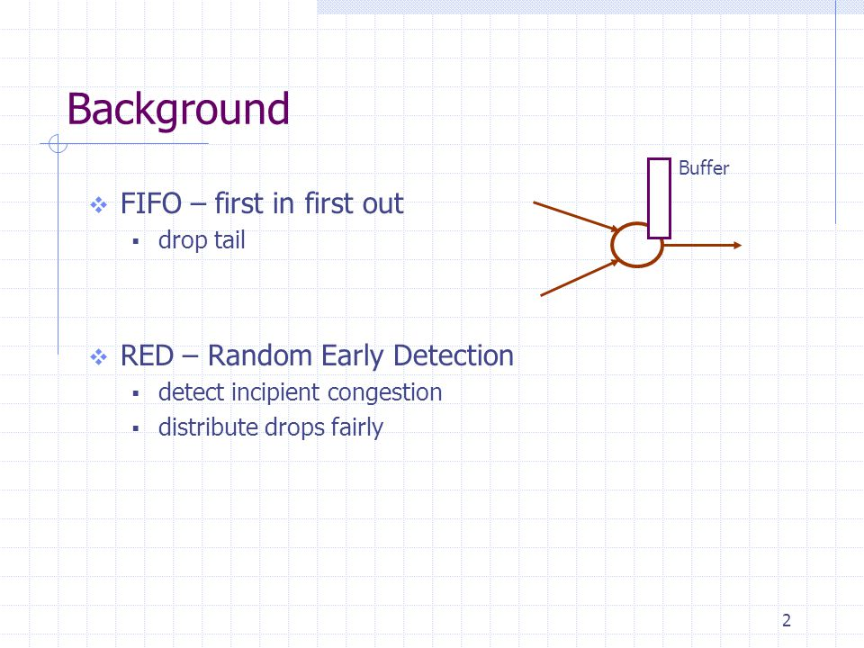 2 Background  FIFO – first in first out  drop tail  RED – Random Early Detection  detect incipient congestion  distribute drops fairly Buffer