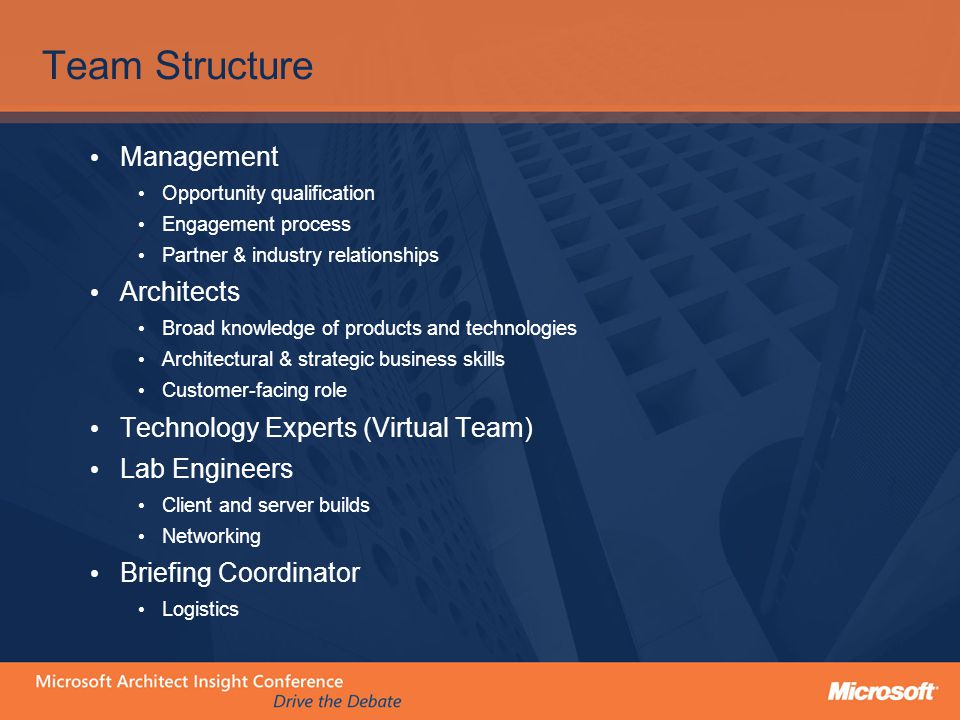 Team Structure Management Opportunity qualification Engagement process Partner & industry relationships Architects Broad knowledge of products and technologies Architectural & strategic business skills Customer-facing role Technology Experts (Virtual Team) Lab Engineers Client and server builds Networking Briefing Coordinator Logistics