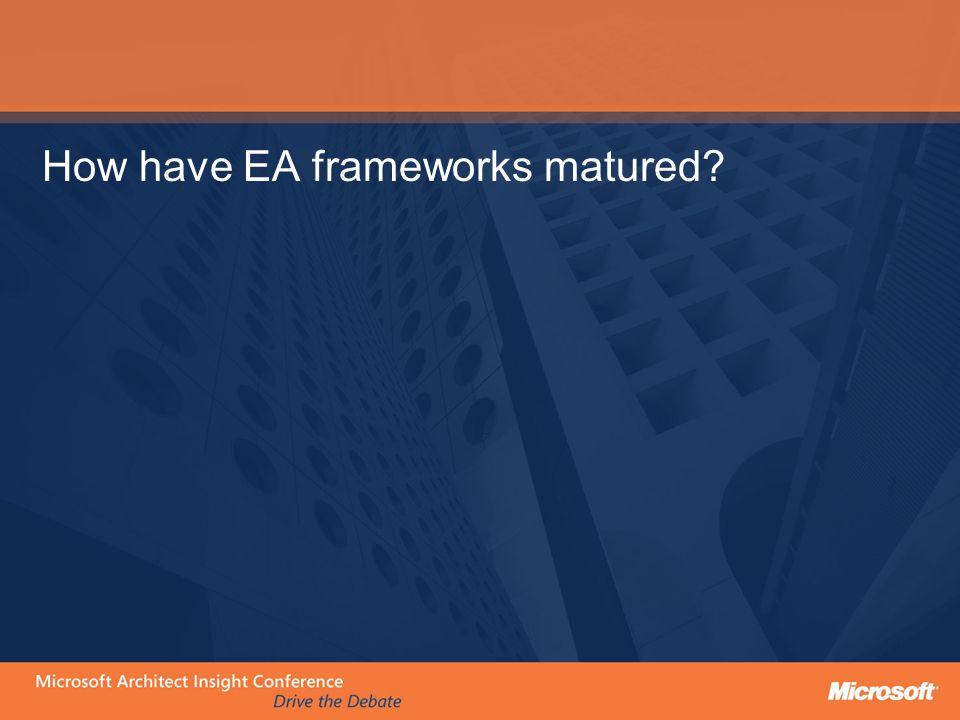 How have EA frameworks matured?