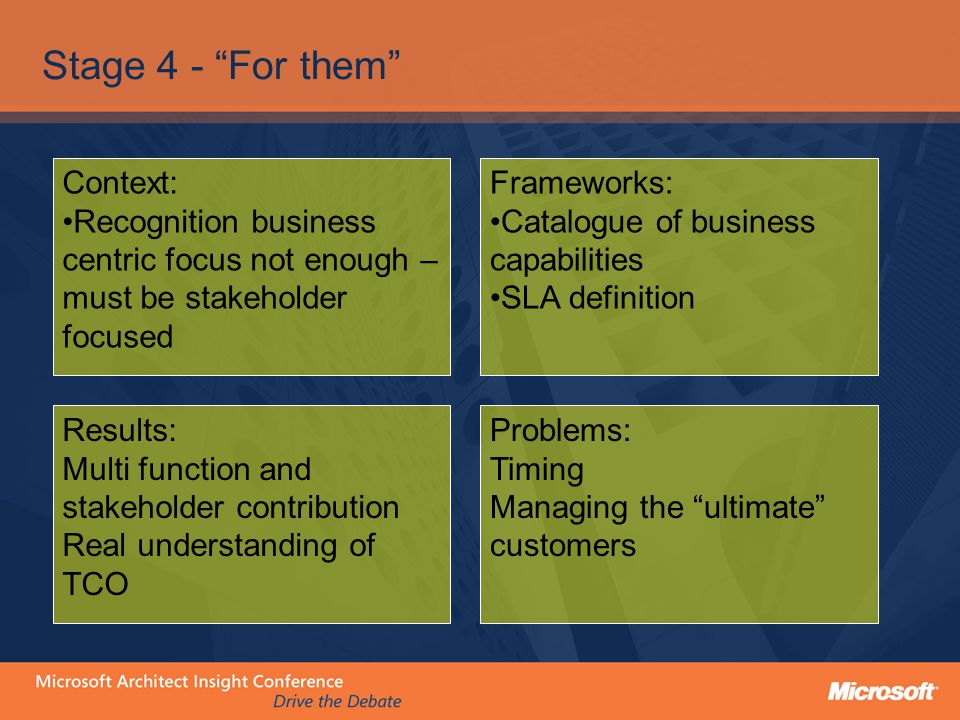 Stage 4 - For them Context: Recognition business centric focus not enough – must be stakeholder focused Frameworks: Catalogue of business capabilities SLA definition Results: Multi function and stakeholder contribution Real understanding of TCO Problems: Timing Managing the ultimate customers