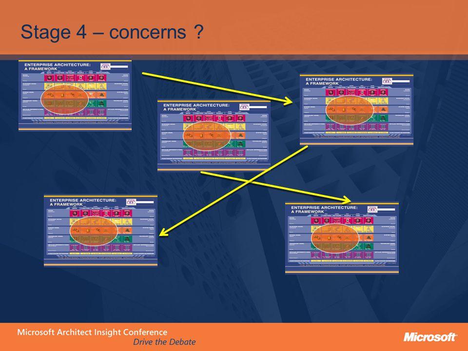 Stage 4 – concerns ?