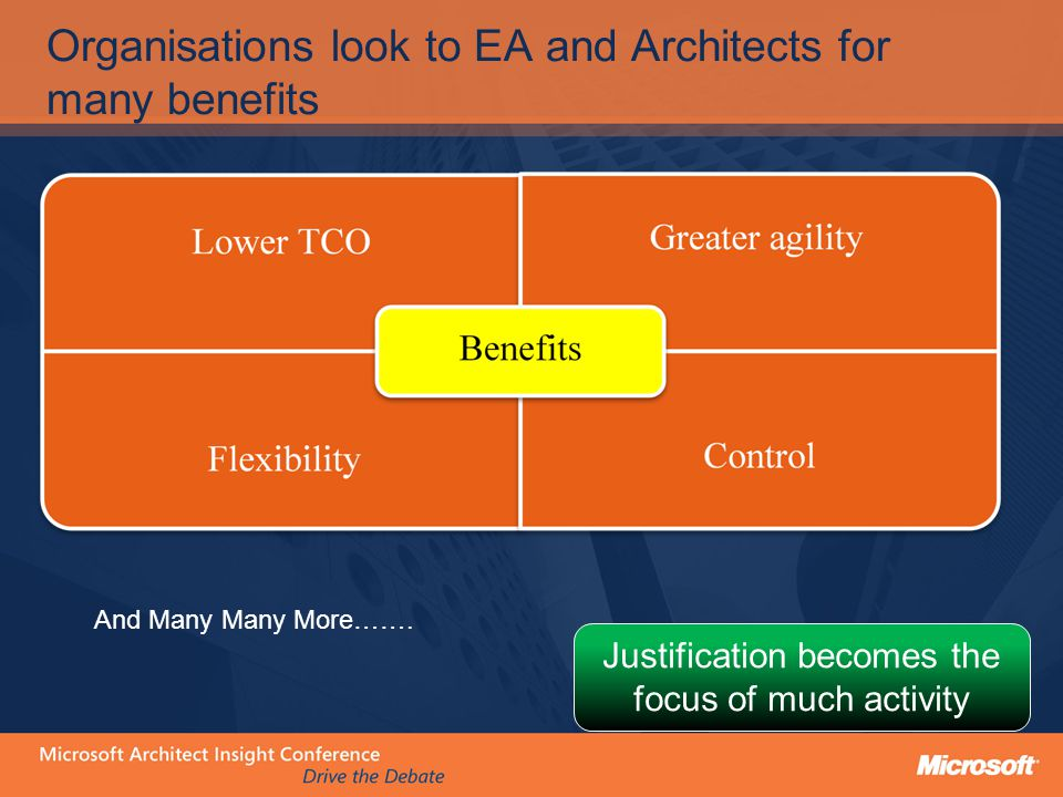 Organisations look to EA and Architects for many benefits And Many Many More…….