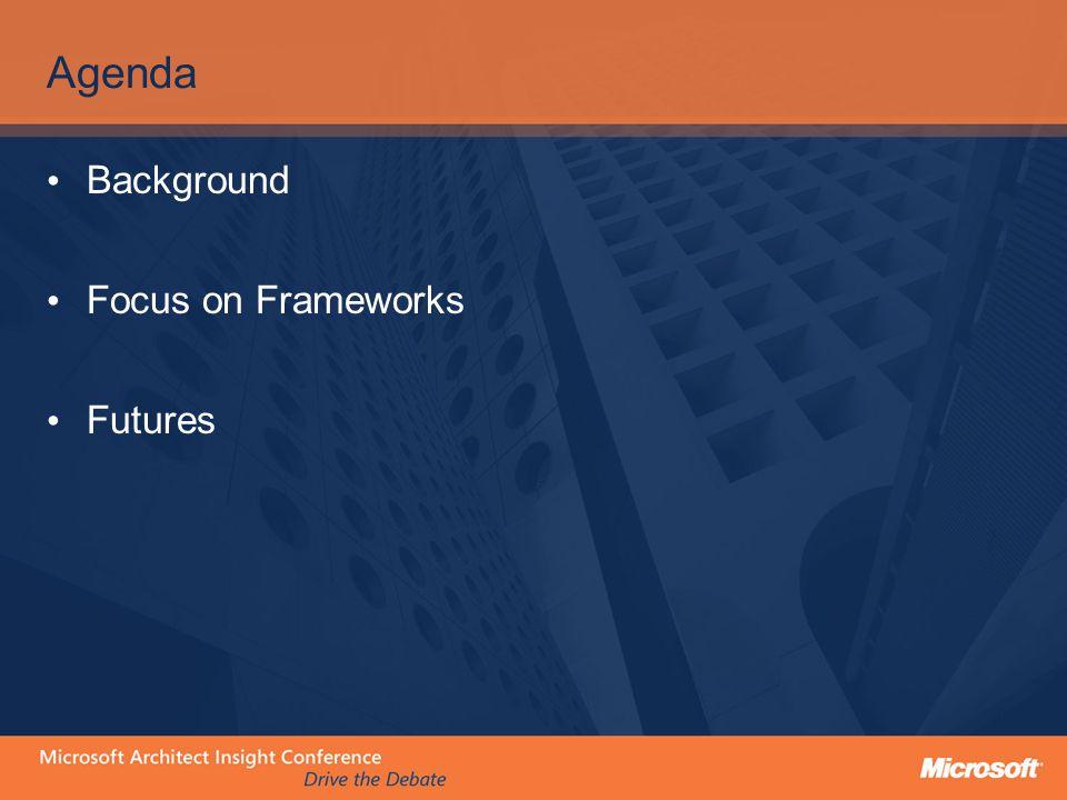 Agenda Background Focus on Frameworks Futures