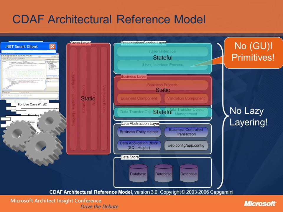 CDAF Architectural Reference Model ASPX Pages No (GU)I Primitives! No Lazy Layering! CDAF Architectural Reference Model, version 3.0, Copyright © 2003