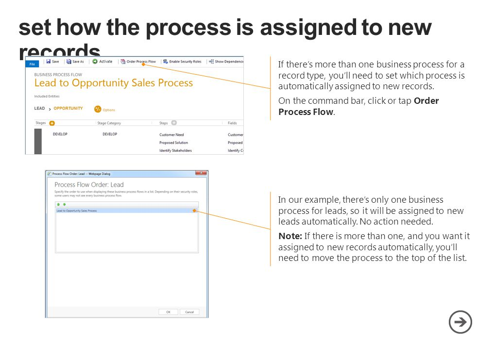 If there's more than one business process for a record type, you'll need to set which process is automatically assigned to new records.