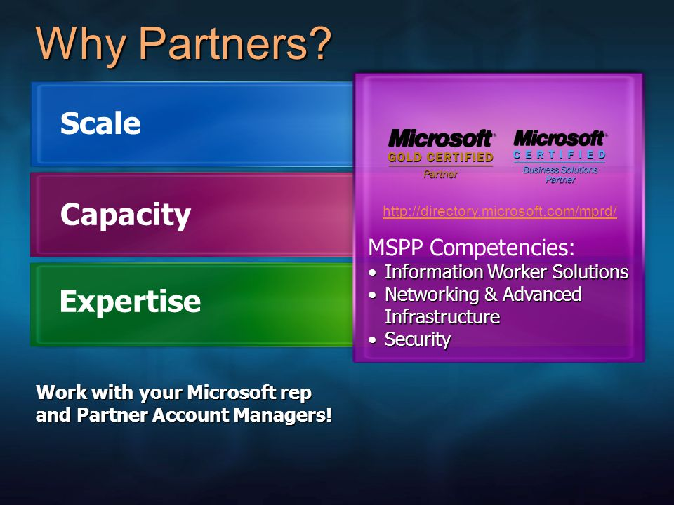 Scale Capacity Expertise http://directory.microsoft.com/mprd/ MSPP Competencies: Information Worker SolutionsInformation Worker Solutions Networking &