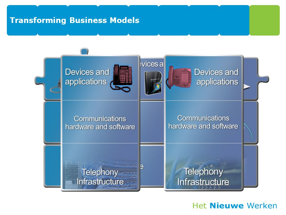 Transforming Business Models Vertically-integrated communications Horizontal software-driven communications Vendor Specific Multiple Vendors