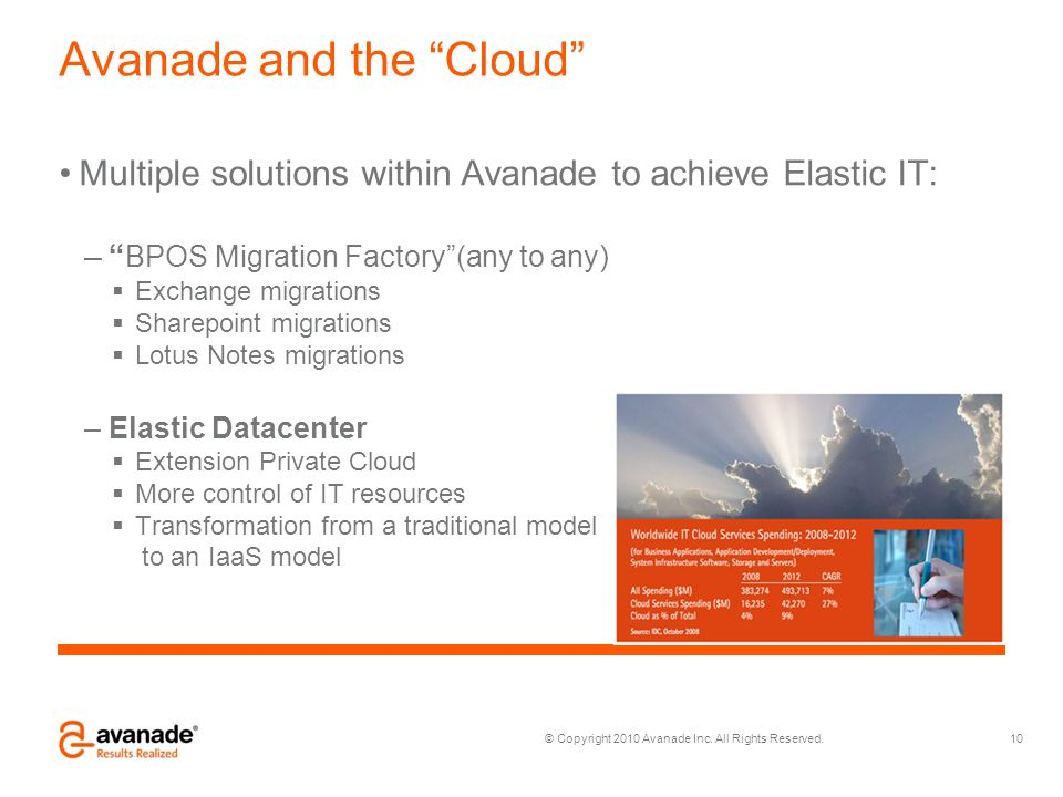 """Avanade and the """"Cloud"""" Multiple solutions within Avanade to achieve Elastic IT: –"""" BPOS Migration Factory""""(any to any)  Exchange migrations  Sharep"""