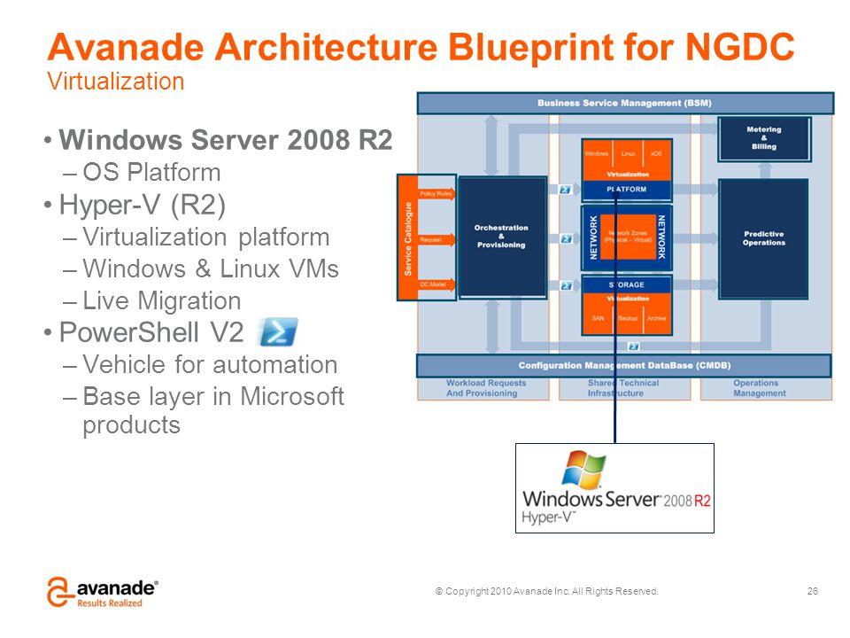 © Copyright 2010 Avanade Inc. All Rights Reserved. Avanade Architecture Blueprint for NGDC Virtualization 26 Windows Server 2008 R2 –OS Platform Hyper