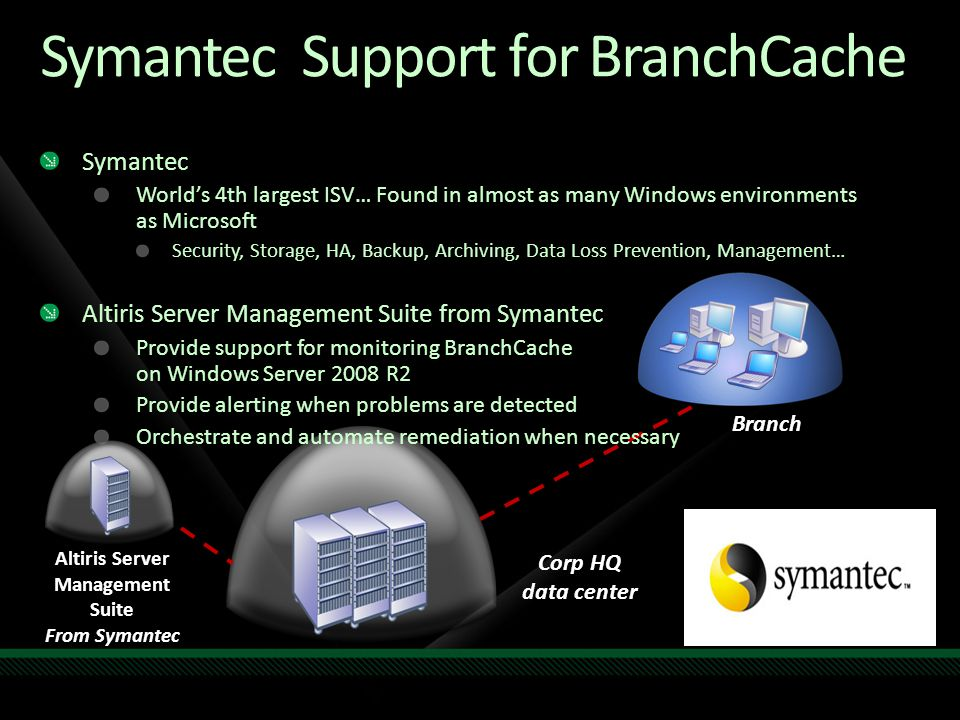 Symantec Support for BranchCache Symantec World's 4th largest ISV… Found in almost as many Windows environments as Microsoft Security, Storage, HA, Ba
