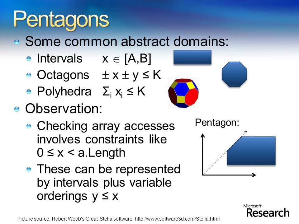 Some common abstract domains: Intervalsx  [A,B] Octagons  x  y ≤ K PolyhedraΣ i x i ≤ K Observation: Checking array accesses involves constraints like 0 ≤ x < a.Length These can be represented by intervals plus variable orderings y ≤ x Picture source: Robert Webb s Great Stella software, http://www.software3d.com/Stella.html Pentagon: