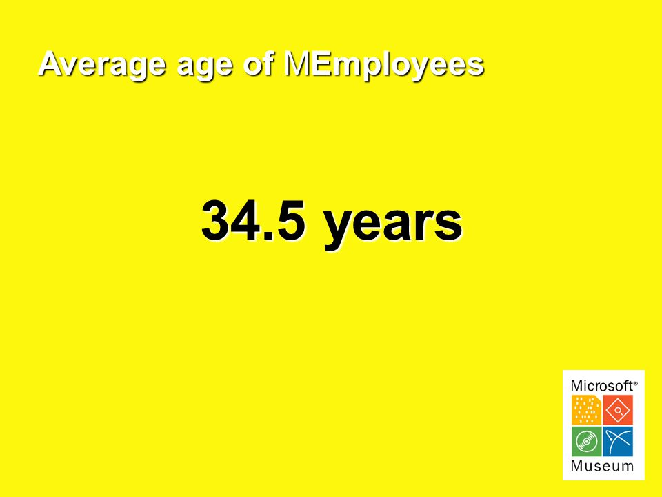 Average age of MEmployees 34.5 years