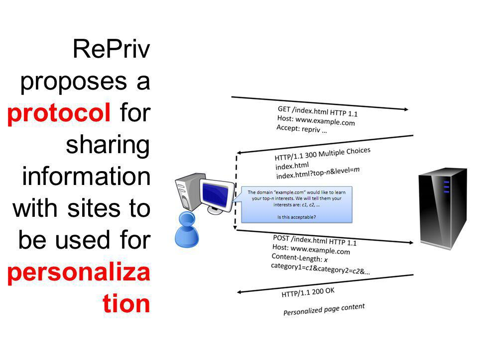 RePriv proposes a protocol for sharing information with sites to be used for personaliza tion