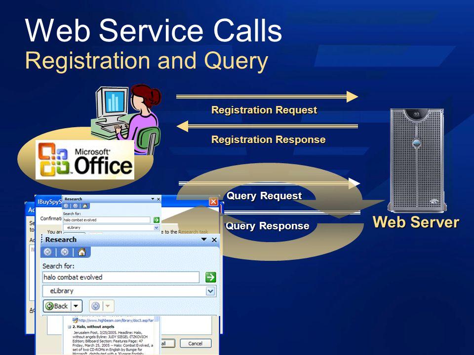 Web Server Registration Request Registration Response Query Request Query Response Web Service Calls Registration and Query