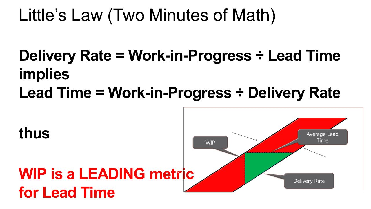 Little's Law (Two Minutes of Math) Delivery Rate = Work-in-Progress ÷ Lead Time implies Lead Time = Work-in-Progress ÷ Delivery Rate thus WIP is a LEADING metric for Lead Time