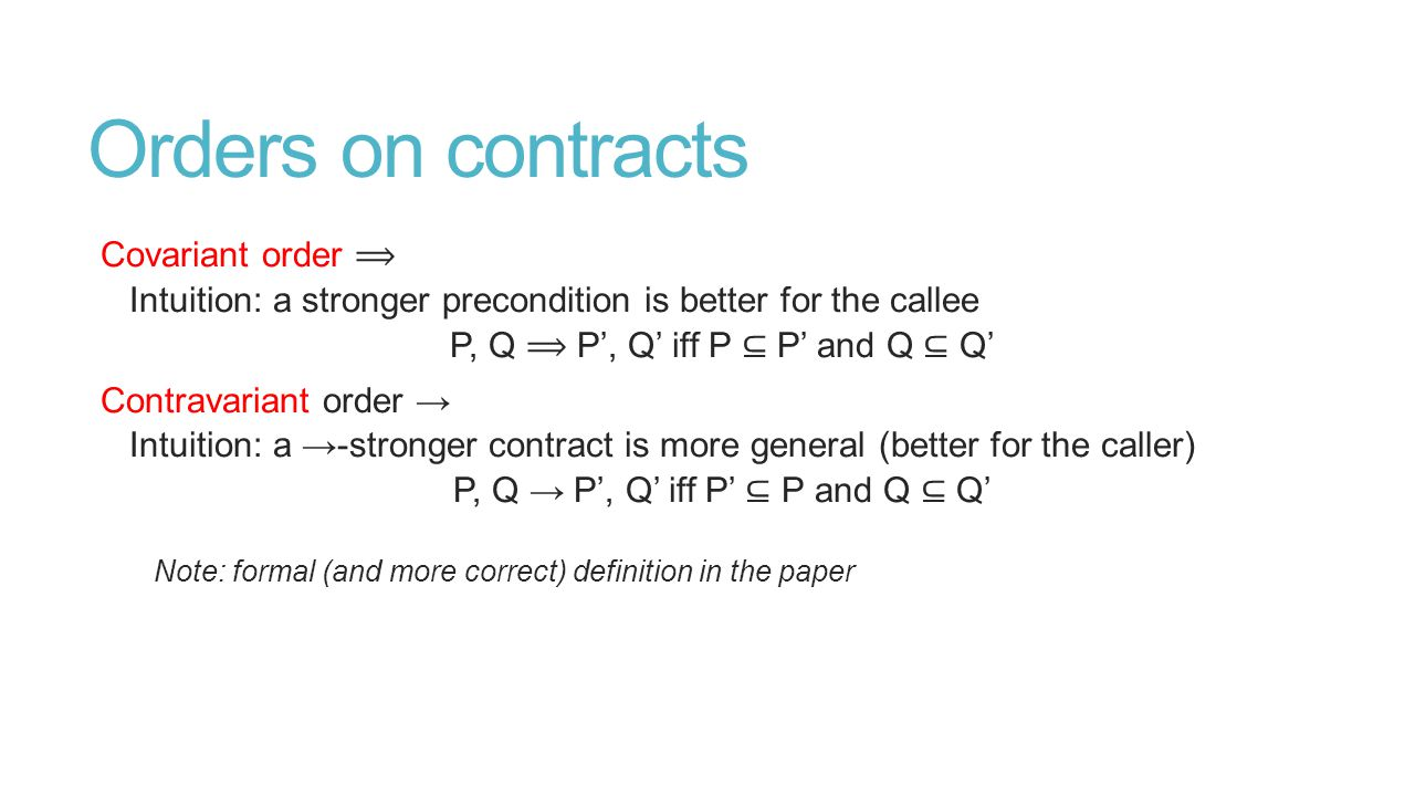 Orders on contracts Covariant order Intuition: a stronger precondition is better for the callee P, Q P', Q' iff P ⊆ P' and Q ⊆ Q' Contravariant order → Intuition: a →-stronger contract is more general (better for the caller) P, Q → P', Q' iff P' ⊆ P and Q ⊆ Q' Note: formal (and more correct) definition in the paper