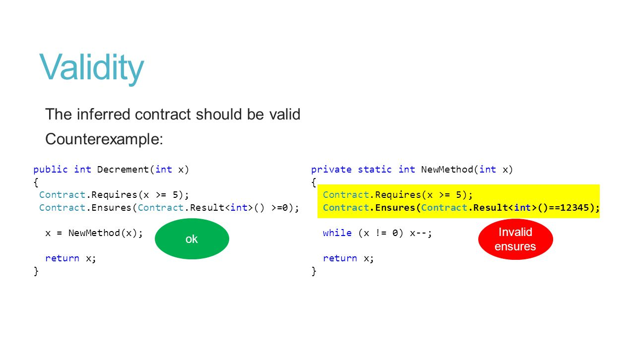 Validity The inferred contract should be valid Counterexample: public int Decrement(int x) { Contract.Requires(x >= 5); Contract.Ensures(Contract.Result () >=0); x = NewMethod(x); return x; } private static int NewMethod(int x) { Contract.Requires(x >= 5); Contract.Ensures(Contract.Result ()==12345); while (x != 0) x--; return x; } ok Invalid ensures