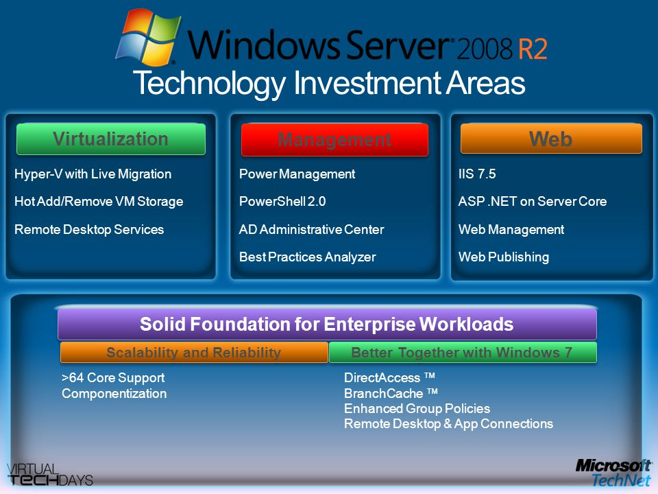 Management Web Virtualization IIS 7.5 ASP.NET on Server Core Web Management Web Publishing Hyper-V with Live Migration Hot Add/Remove VM Storage Remote Desktop Services Solid Foundation for Enterprise Workloads Power Management PowerShell 2.0 AD Administrative Center Best Practices Analyzer Better Together with Windows 7 Scalability and Reliability DirectAccess ™ BranchCache ™ Enhanced Group Policies Remote Desktop & App Connections >64 Core Support Componentization Technology Investment Areas