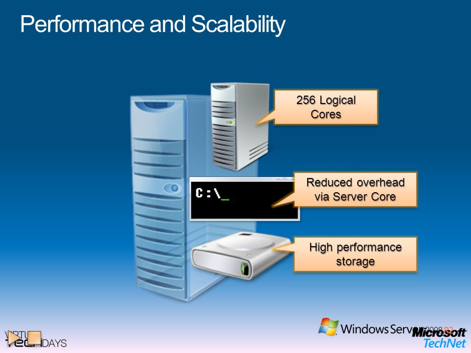 Performance and Scalability 256 Logical Cores Reduced overhead via Server Core High performance storage
