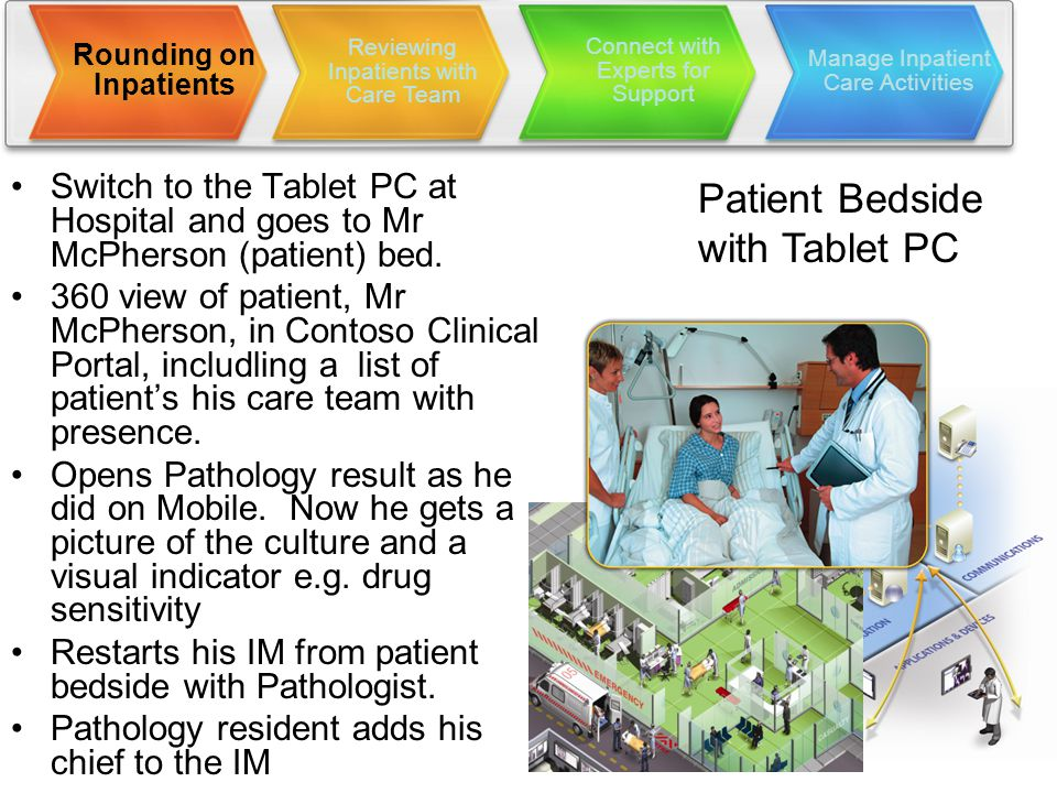 Switch to the Tablet PC at Hospital and goes to Mr McPherson (patient) bed.