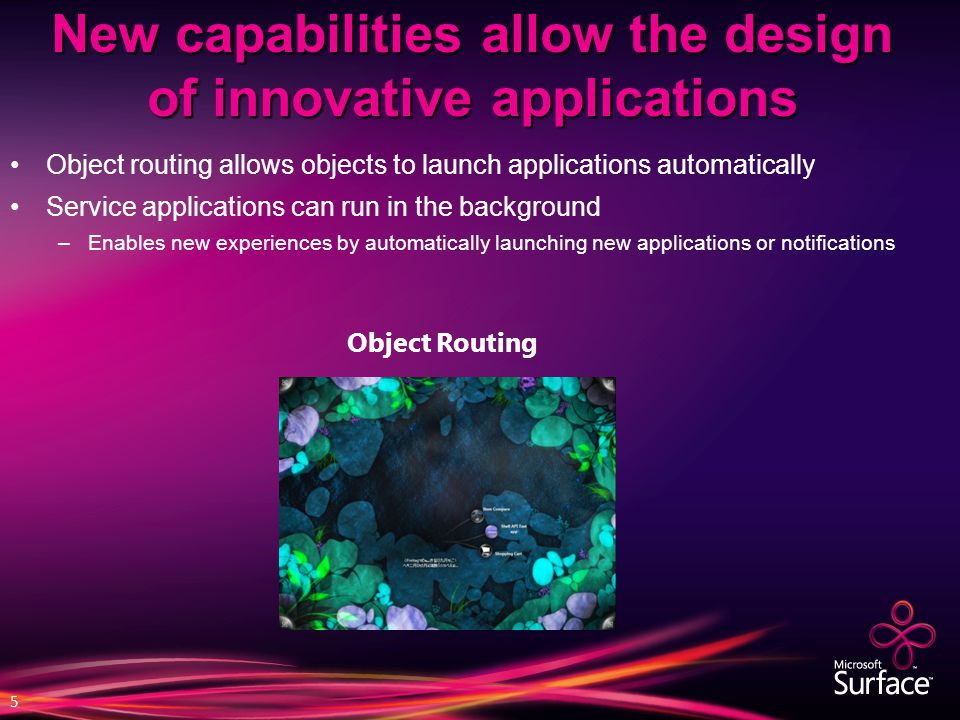 New capabilities allow the design of innovative applications Object routing allows objects to launch applications automatically Service applications can run in the background –Enables new experiences by automatically launching new applications or notifications 5 Object Routing